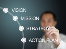 Vision, mission, strategy, action plan